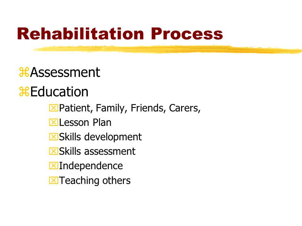 Rehabilitation Process zAssessment zEducation xPatient, Family, Friends, Carers, xLesson Plan xSkills development xSkills assessment xIndependence xTeaching others