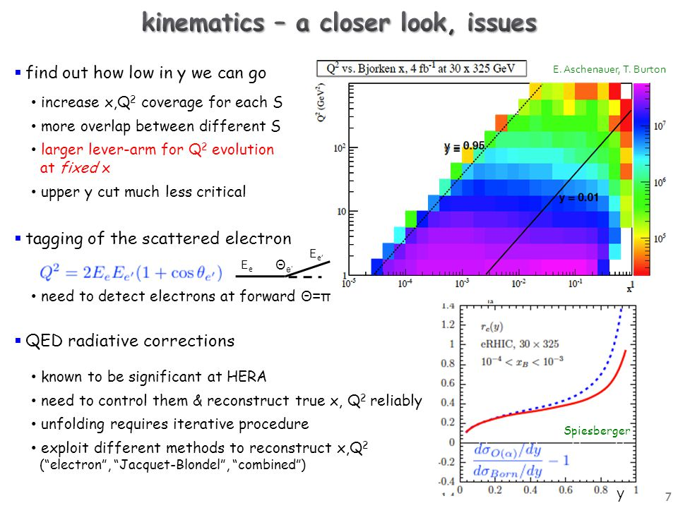 x current status: RHIC pp DIS & pp low x behavior unconstrained significant polarization still possible no reliable error estimate for 1 st moment (entering spin sum rule) find DSSV global fit de Florian, Sassot, MS, Vogelsang positive  g pQCD scaling violations 8
