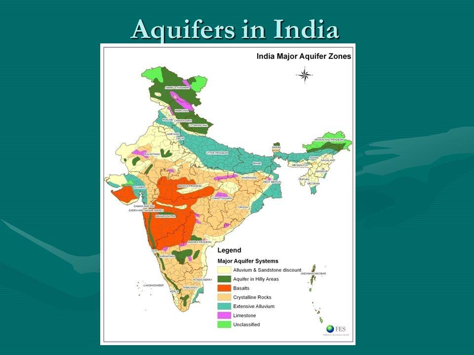 Aquifers in India