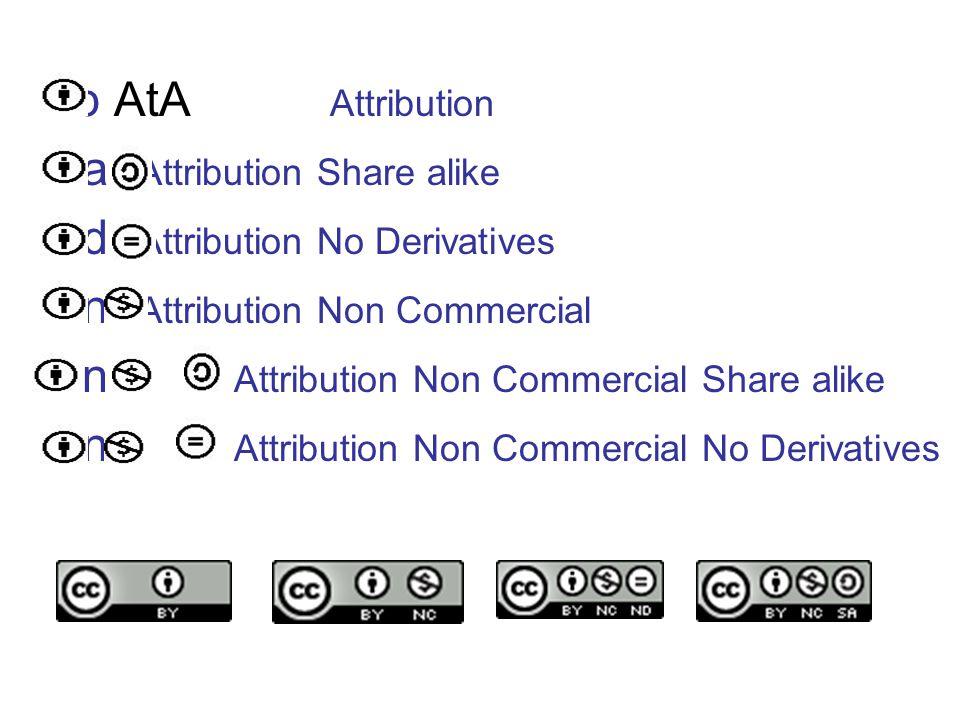 Bb AtA Attribution b a Attribution Share alike b d Attribution No Derivatives b n Attribution Non Commercial b n a Attribution Non Commercial Share al