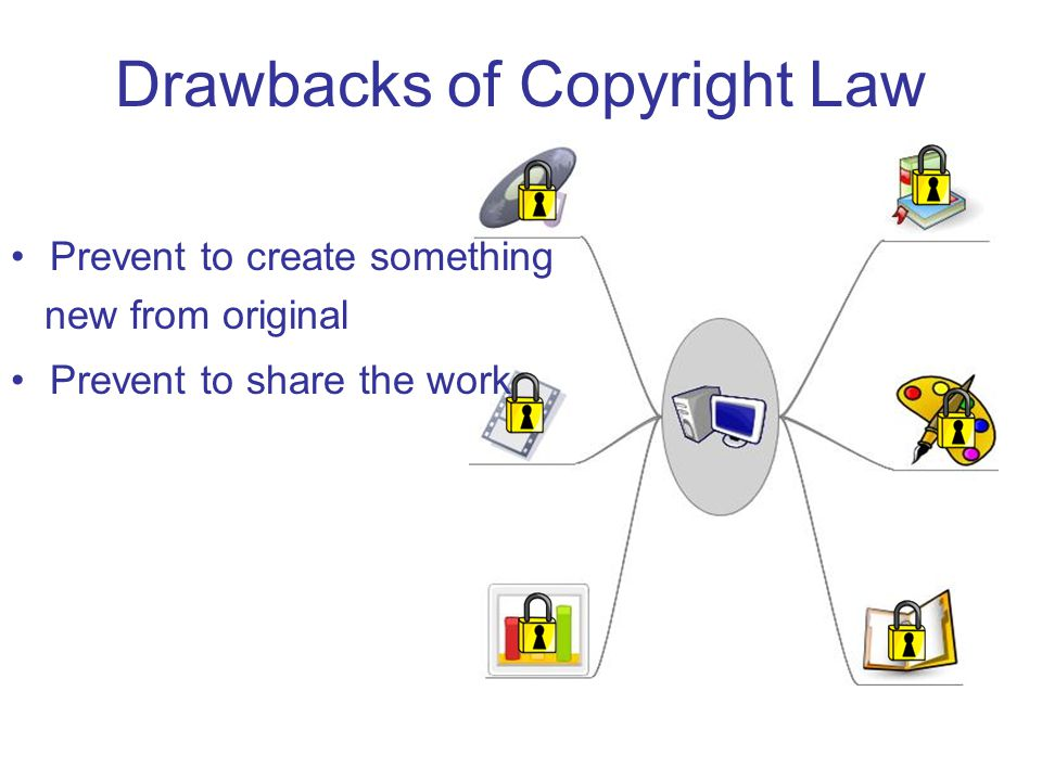 Drawbacks of Copyright Law Prevent to create something new from original Prevent to share the work
