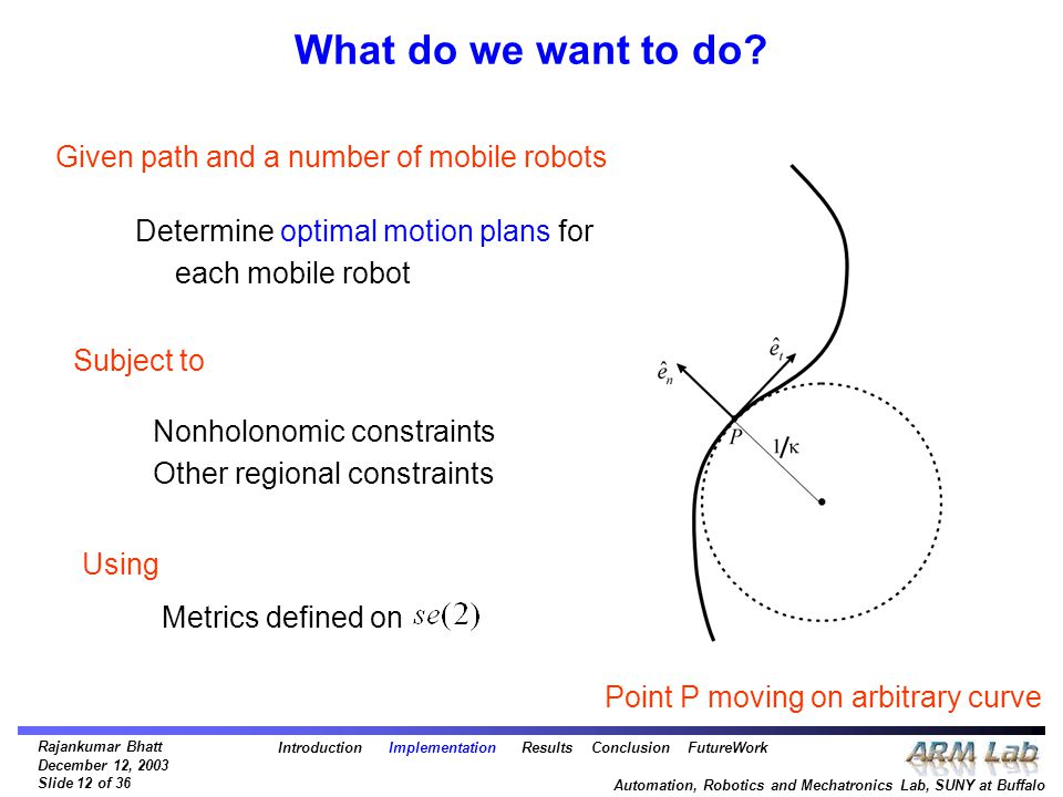 Rajankumar Bhatt December 12, 2003 Slide 12 of 36 Automation, Robotics and Mechatronics Lab, SUNY at Buffalo What do we want to do.