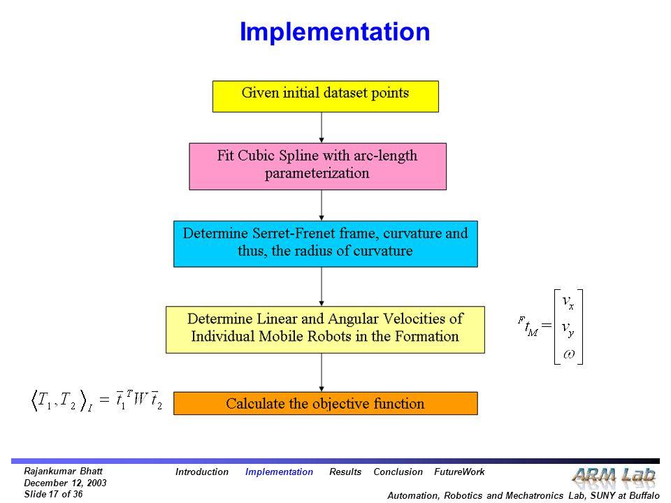 Rajankumar Bhatt December 12, 2003 Slide 17 of 36 Automation, Robotics and Mechatronics Lab, SUNY at Buffalo Implementation Introduction Implementation Results Conclusion FutureWork