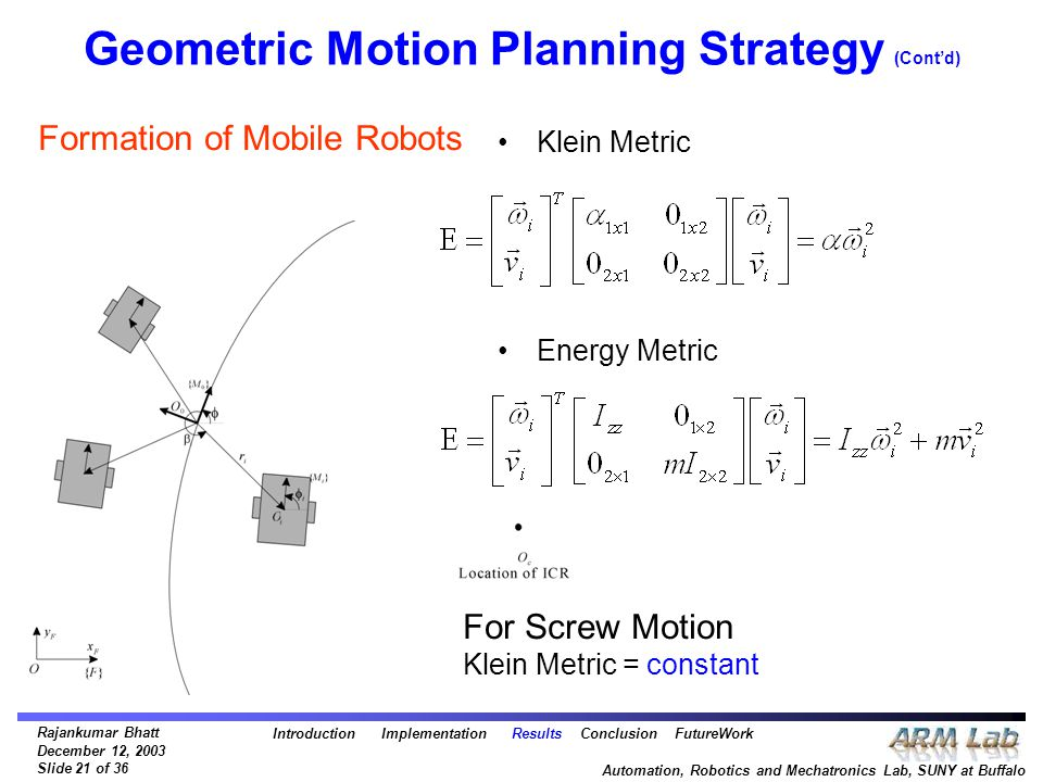 Rajankumar Bhatt December 12, 2003 Slide 21 of 36 Automation, Robotics and Mechatronics Lab, SUNY at Buffalo Geometric Motion Planning Strategy (Cont'd) Klein Metric Energy Metric Formation of Mobile Robots For Screw Motion Klein Metric = constant Introduction Implementation Results Conclusion FutureWork