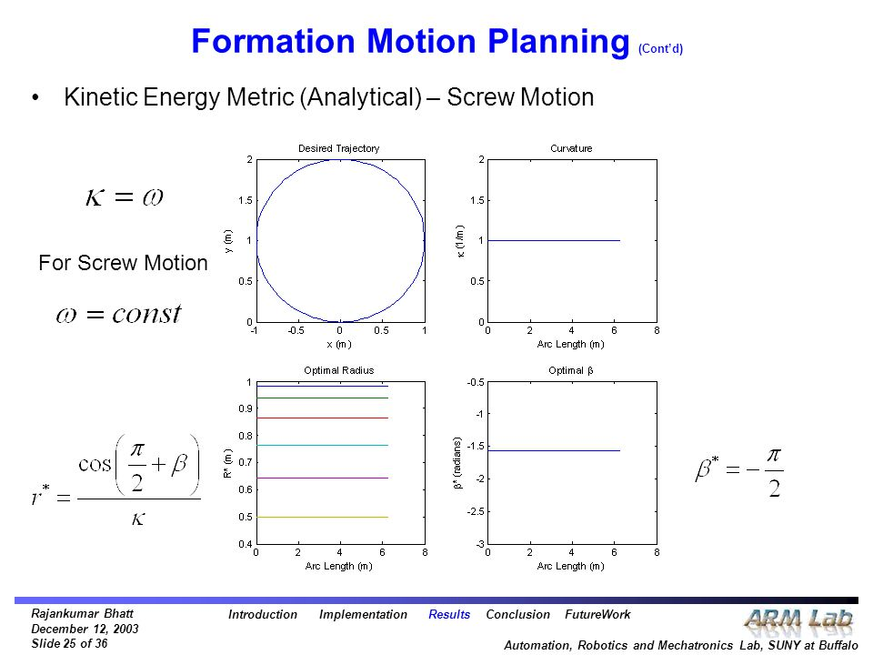 Rajankumar Bhatt December 12, 2003 Slide 25 of 36 Automation, Robotics and Mechatronics Lab, SUNY at Buffalo Formation Motion Planning (Cont'd) Kineti