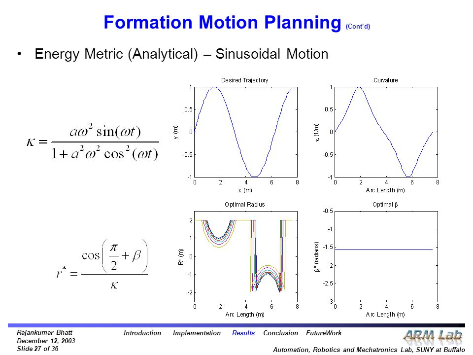 Rajankumar Bhatt December 12, 2003 Slide 27 of 36 Automation, Robotics and Mechatronics Lab, SUNY at Buffalo Formation Motion Planning (Cont'd) Energy
