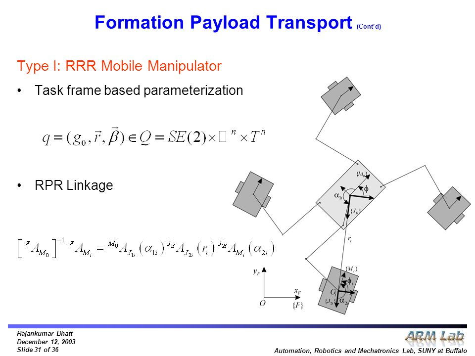 Rajankumar Bhatt December 12, 2003 Slide 31 of 36 Automation, Robotics and Mechatronics Lab, SUNY at Buffalo Formation Payload Transport (Cont'd) Type I: RRR Mobile Manipulator Task frame based parameterization RPR Linkage