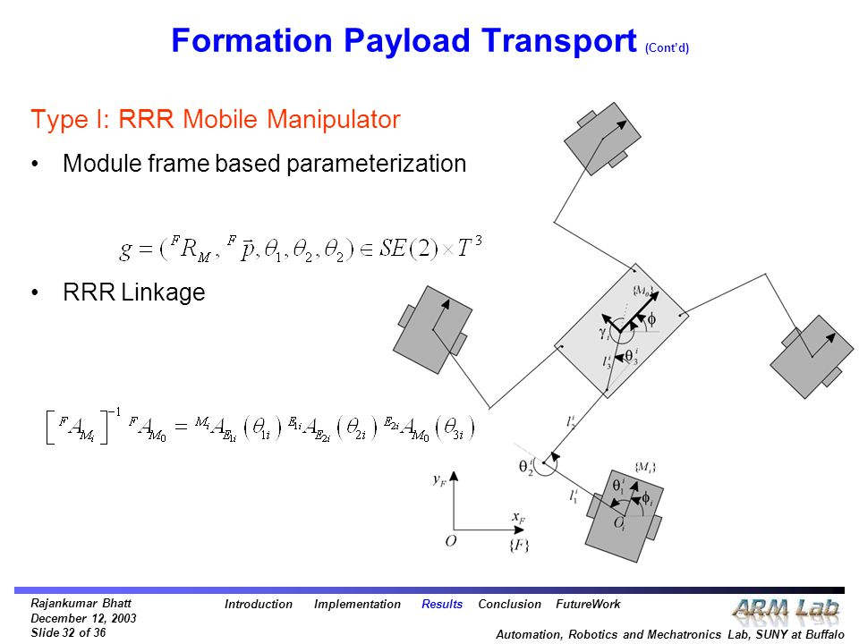 Rajankumar Bhatt December 12, 2003 Slide 32 of 36 Automation, Robotics and Mechatronics Lab, SUNY at Buffalo Formation Payload Transport (Cont'd) Type