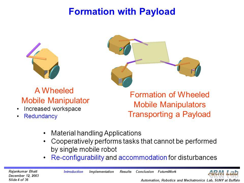 Rajankumar Bhatt December 12, 2003 Slide 4 of 36 Automation, Robotics and Mechatronics Lab, SUNY at Buffalo Formation with Payload A Wheeled Mobile Ma
