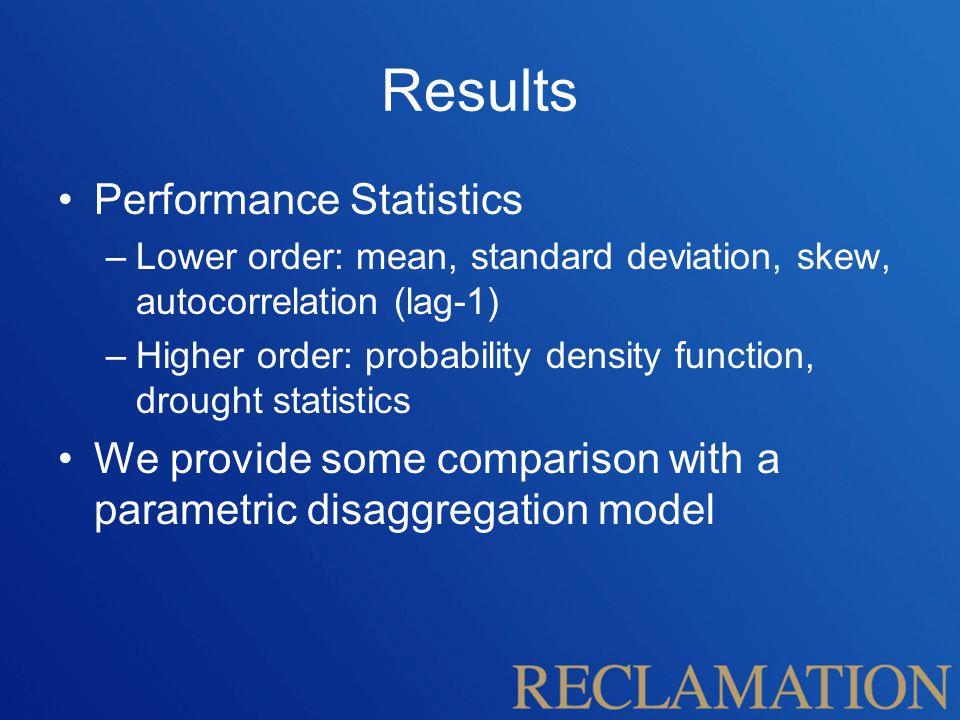 Results Performance Statistics –Lower order: mean, standard deviation, skew, autocorrelation (lag-1) –Higher order: probability density function, drou