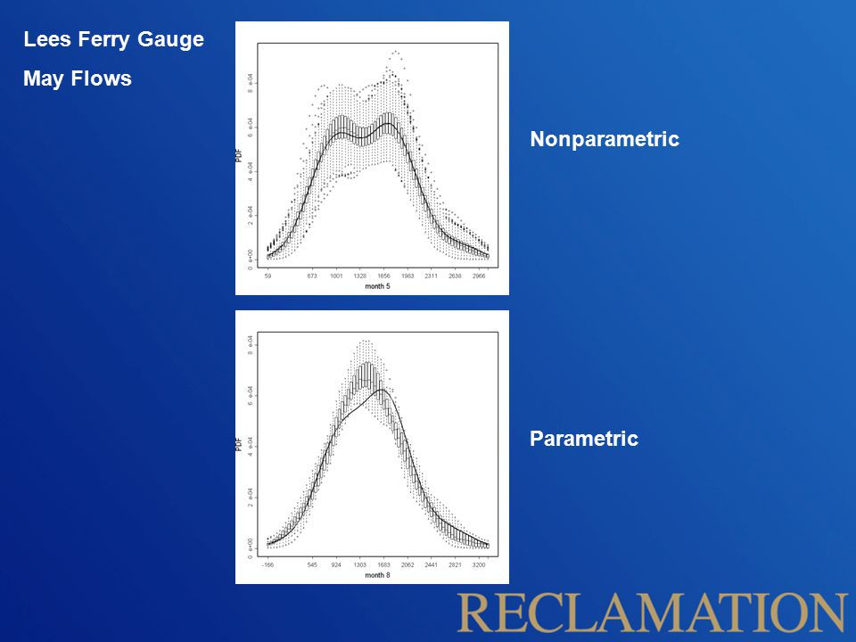 Lees Ferry Gauge May Flows Nonparametric Parametric