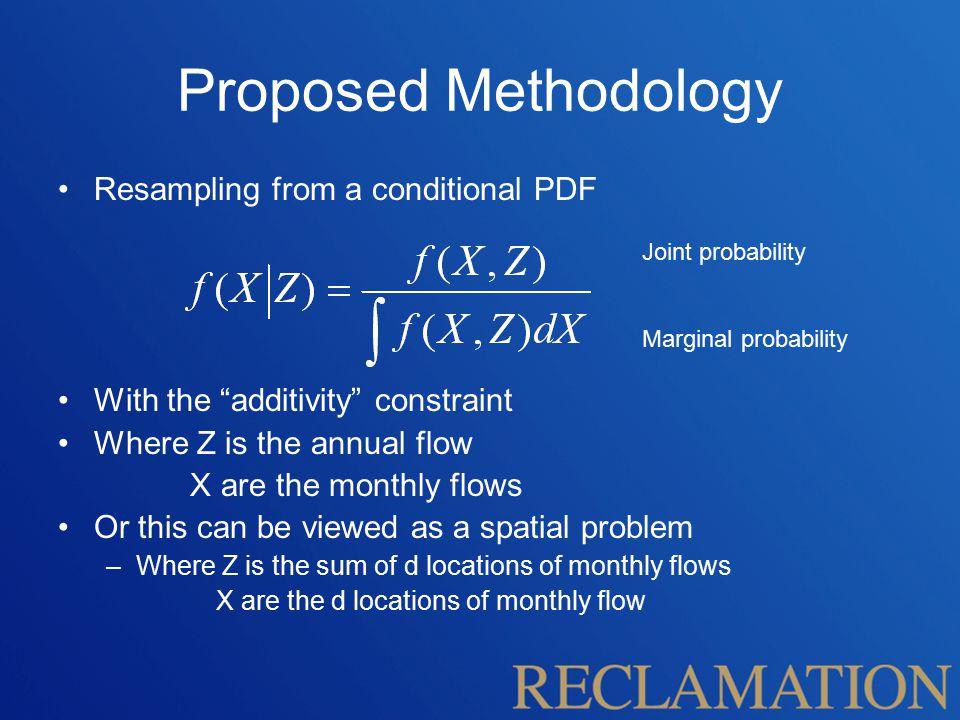 Step 1 X = monthly flow matrix.Z = annual flow vector.