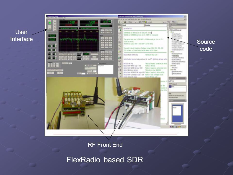 Source code User Interface RF Front End FlexRadio based SDR