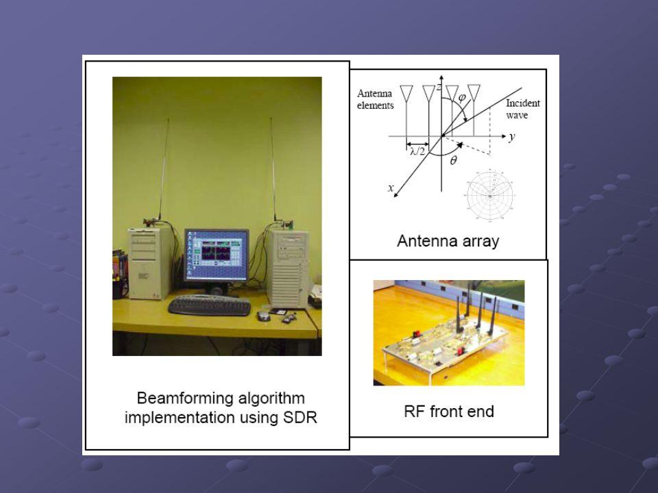 Tri-Band Test Bed Objective: Development of a multi-band, multi-channel wireless test bed Exploration of ISM band Development of dynamic spectrum access systemsSponsors: Stevens' Scholar Program (Summer 2003) WiNSeC NSF NRT Program (2003 – 2004) NSF NETS Program (2004 – 2005)