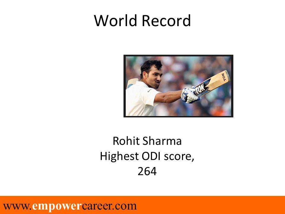 www.empowercareer.com World Record Rohit Sharma Highest ODI score, 264