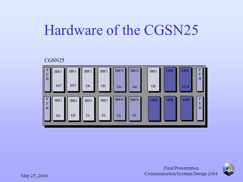 May 25, 2004 Final Presentation Communication Systems Design 2004 Hardware of the CGSN25
