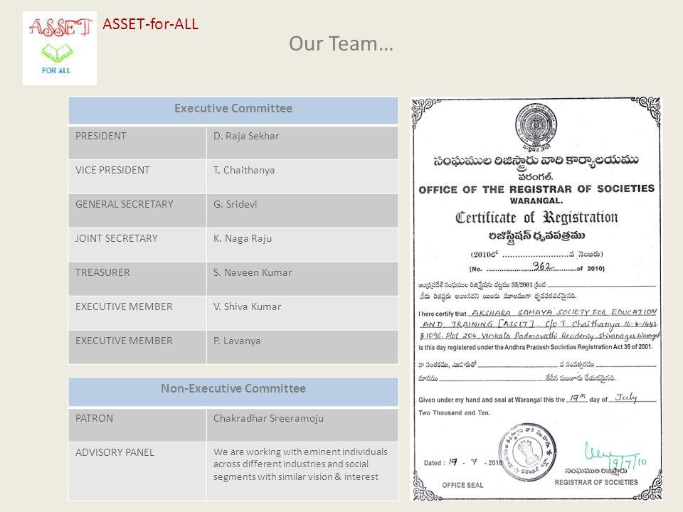Our Team… ASSET-for-ALL Executive Committee PRESIDENTD. Raja Sekhar VICE PRESIDENTT. Chaithanya GENERAL SECRETARYG. Sridevi JOINT SECRETARYK. Naga Raj