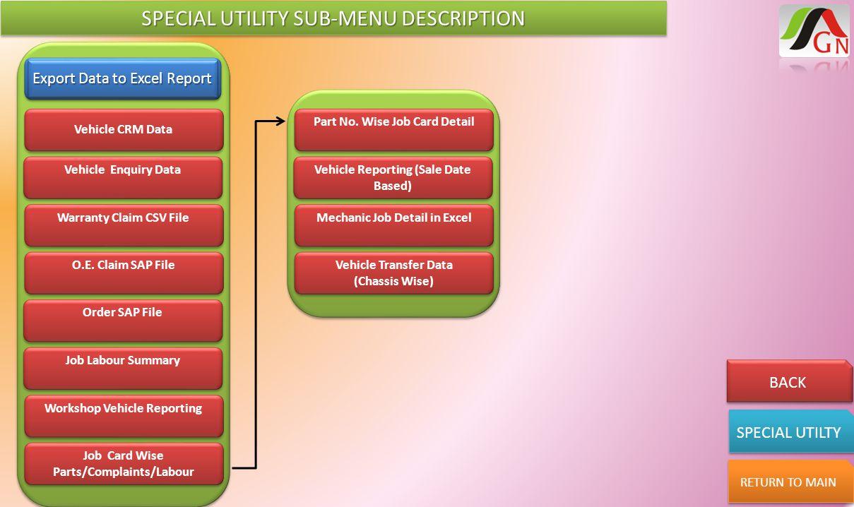 SPECIAL UTILITY SUB-MENU DESCRIPTION Vehicle CRM Data Vehicle Enquiry Data Export Data to Excel Report Warranty Claim CSV File O.E. Claim SAP File Ord