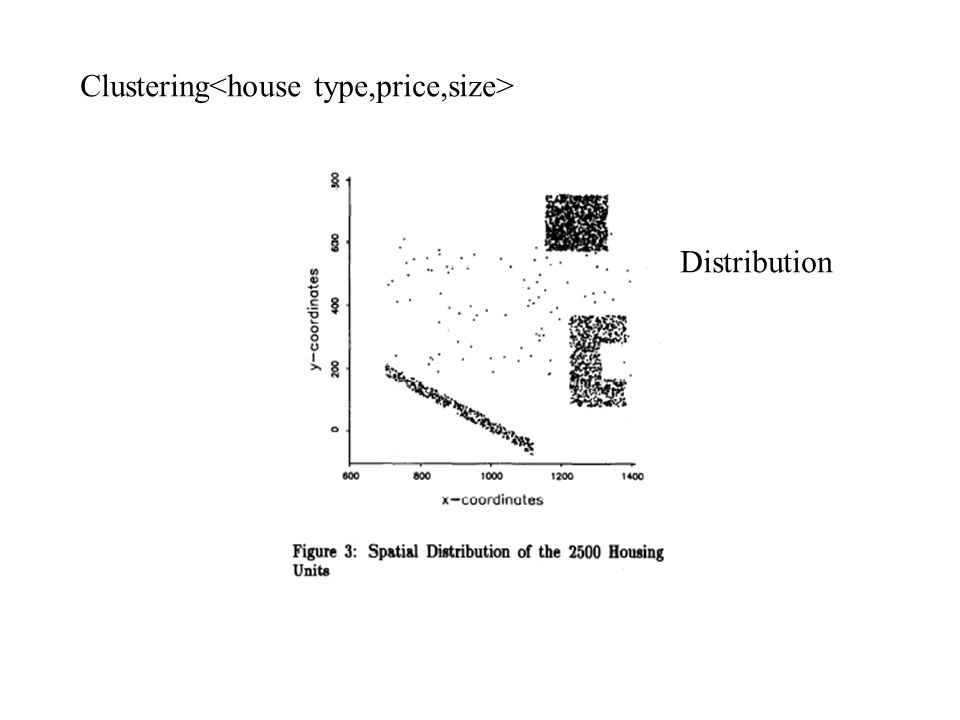 Clustering Distribution