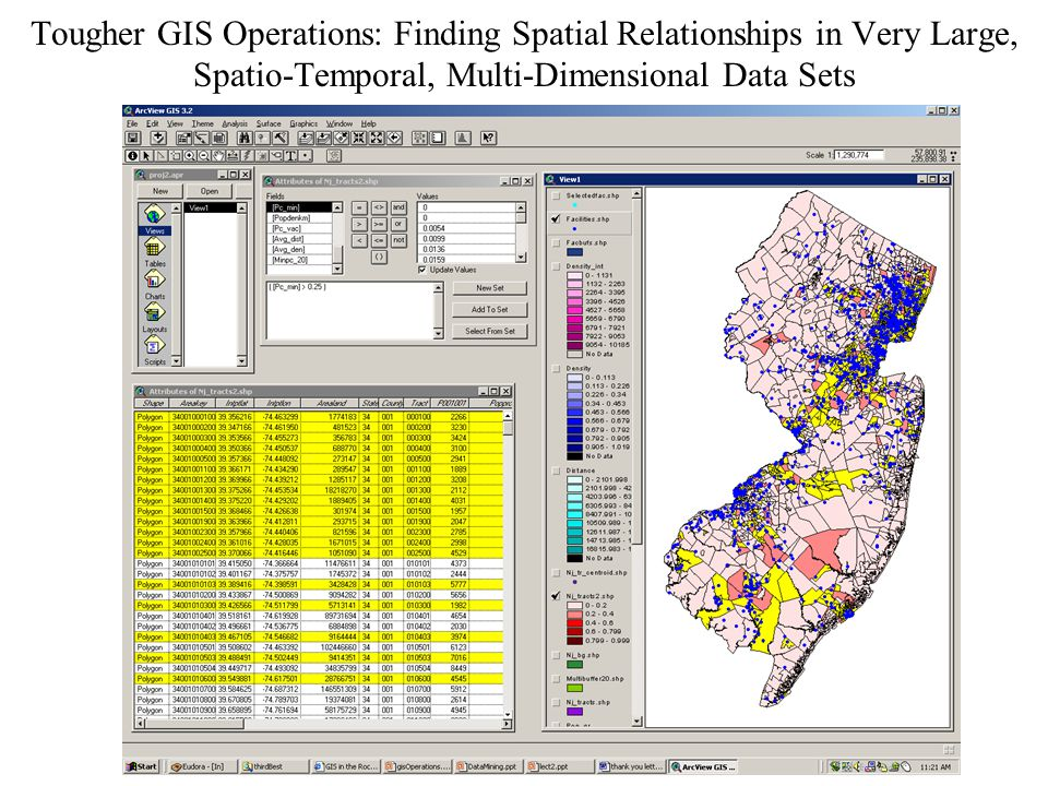 Tougher GIS Operations: Finding Spatial Relationships in Very Large, Spatio-Temporal, Multi-Dimensional Data Sets