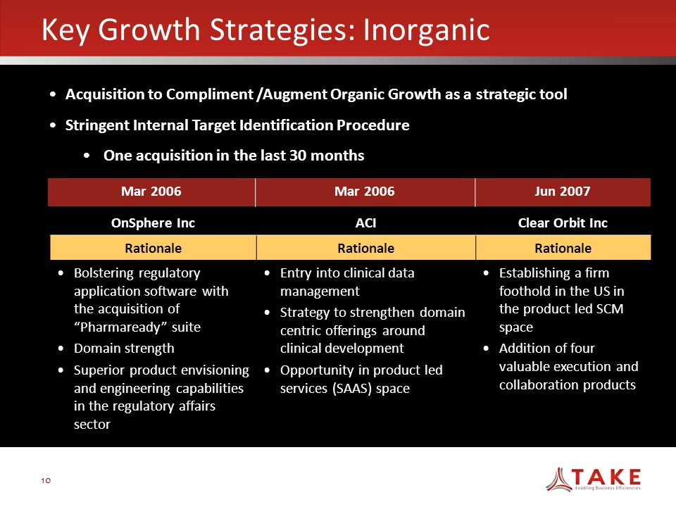 "10 e Key Growth Strategies: Inorganic OnSphere IncACIClear Orbit Inc Rationale Bolstering regulatory application software with the acquisition of ""Pha"