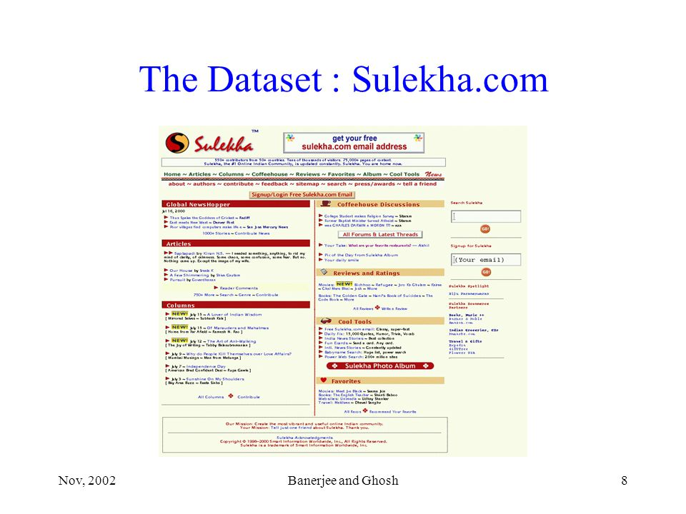 Nov, 2002Banerjee and Ghosh8 The Dataset : Sulekha.com