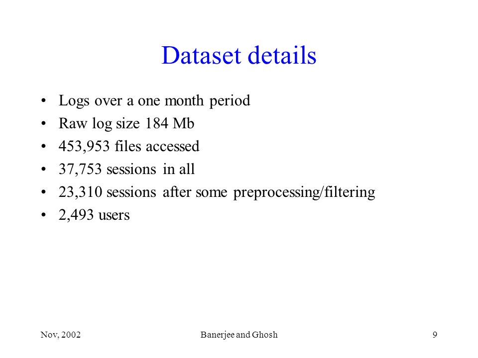 Nov, 2002Banerjee and Ghosh9 Dataset details Logs over a one month period Raw log size 184 Mb 453,953 files accessed 37,753 sessions in all 23,310 sessions after some preprocessing/filtering 2,493 users