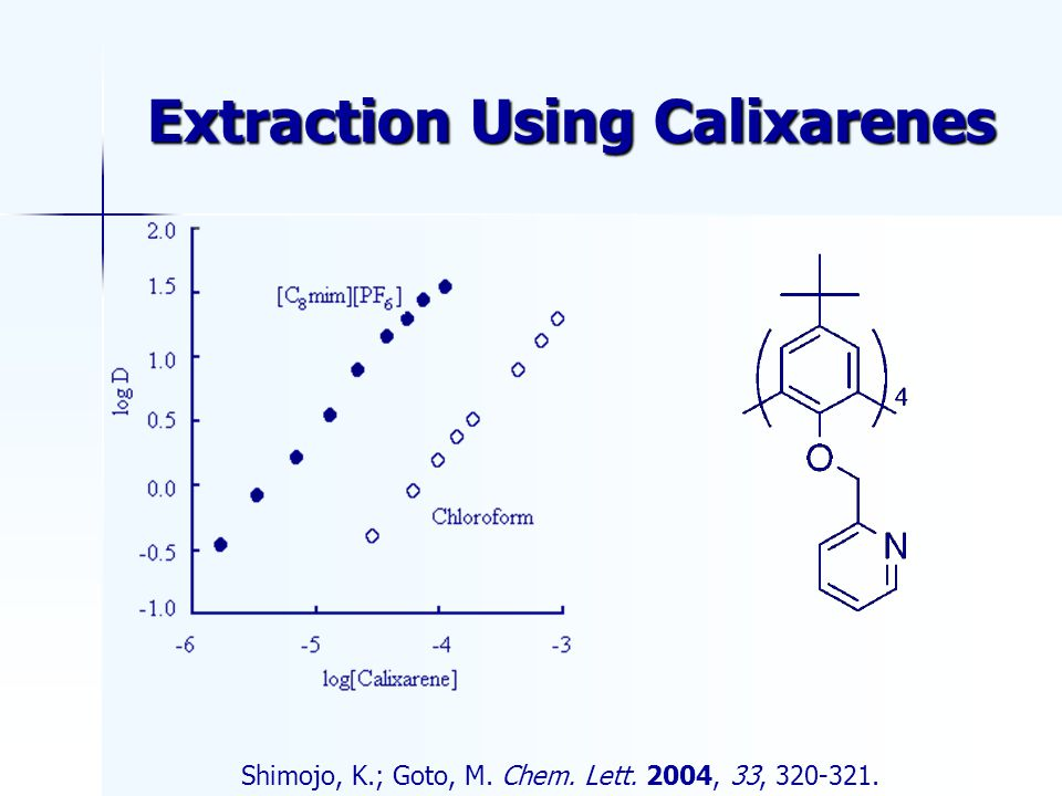 Extraction Using Calixarenes Shimojo, K.; Goto, M. Chem. Lett. 2004, 33, 320-321.