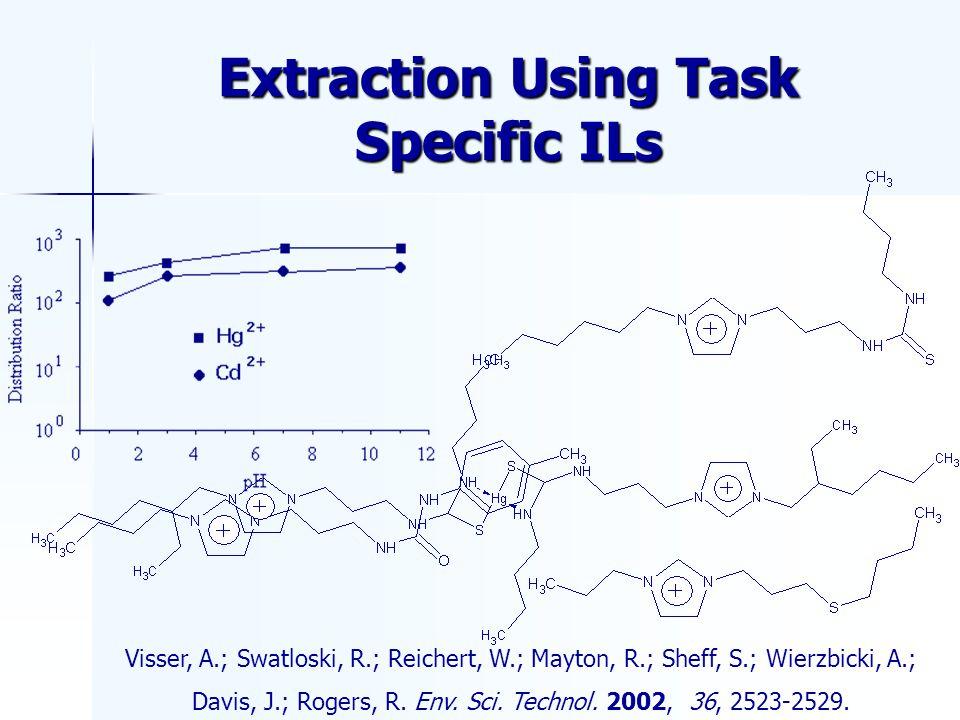 Extraction Using Task Specific ILs Visser, A.; Swatloski, R.; Reichert, W.; Mayton, R.; Sheff, S.; Wierzbicki, A.; Davis, J.; Rogers, R.