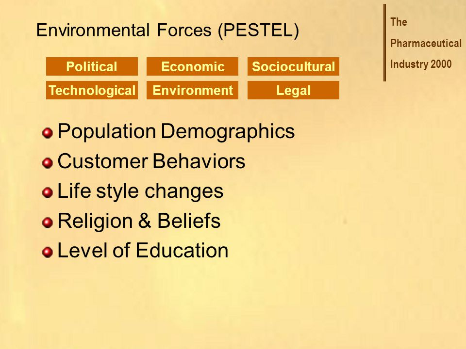 The Pharmaceutical Industry 2000 Environmental Forces (PESTEL) Population Demographics Customer Behaviors Life style changes Religion & Beliefs Level of Education PoliticalEconomicSociocultural TechnologicalLegalEnvironment