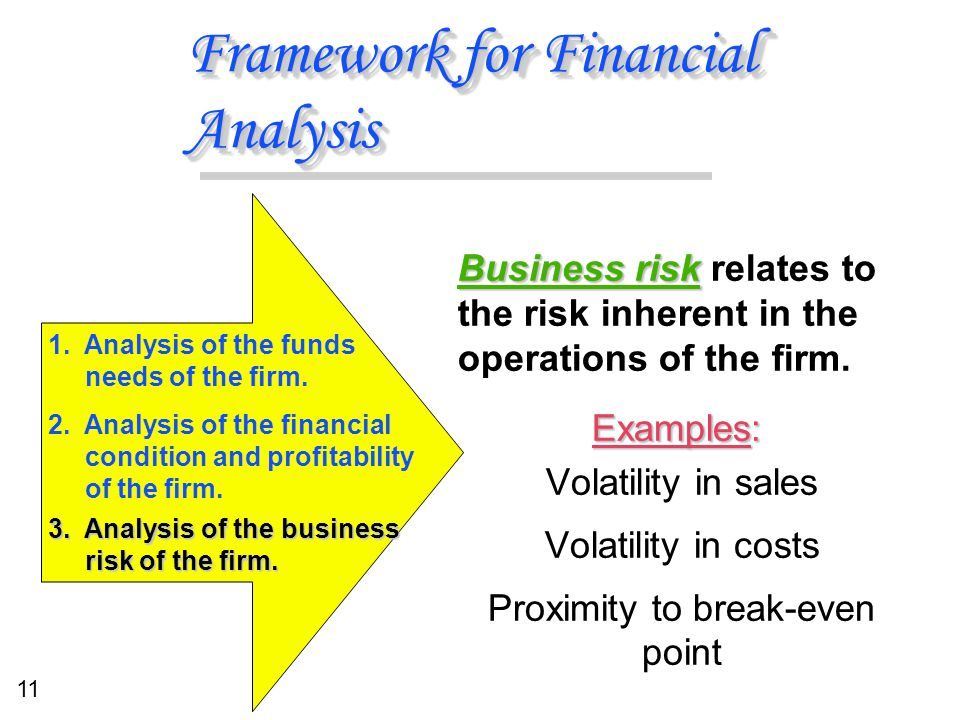 11 Framework for Financial Analysis Examples: Volatility in sales Volatility in costs Proximity to break-even point Examples: Volatility in sales Vola