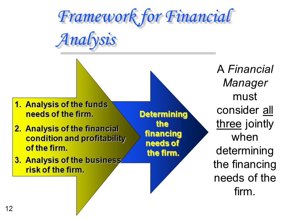 12 Framework for Financial Analysis A Financial Manager must consider all three jointly when determining the financing needs of the firm. Determiningt