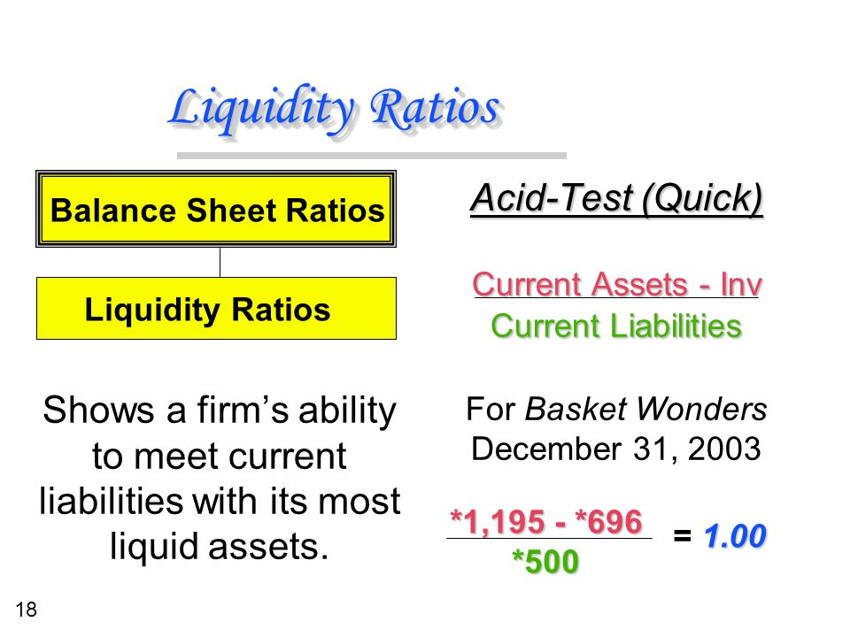 18 Liquidity Ratios Acid-Test (Quick) Current Assets - Inv Current Liabilities For Basket Wonders December 31, 2003 Acid-Test (Quick) Current Assets -