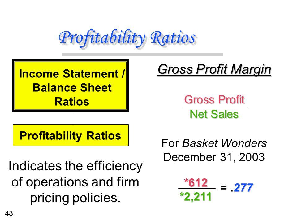 43 Profitability Ratios Gross Profit Margin Gross Profit Net Sales For Basket Wonders December 31, 2003 Gross Profit Margin Gross Profit Net Sales For Basket Wonders December 31, 2003 Indicates the efficiency of operations and firm pricing policies.