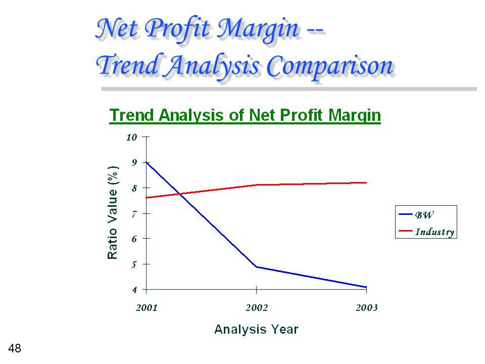 48 Net Profit Margin -- Trend Analysis Comparison