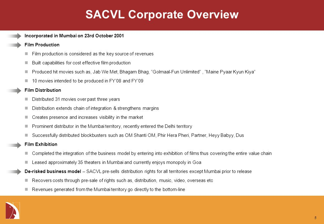 SACVL Corporate Overview Incorporated in Mumbai on 23rd October 2001 Film Production Film production is considered as the key source of revenues Built capabilities for cost effective film production Produced hit movies such as, Jab We Met, Bhagam Bhag, Golmaal-Fun Unlimited , Maine Pyaar Kyun Kiya 10 movies intended to be produced in FY'08 and FY'09 Film Distribution Distributed 31 movies over past three years Distribution extends chain of integration & strengthens margins Creates presence and increases visibility in the market Prominent distributor in the Mumbai territory, recently entered the Delhi territory Successfully distributed blockbusters such as OM Shanti OM, Phir Hera Pheri, Partner, Heyy Babyy, Dus Film Exhibition Completed the integration of the business model by entering into exhibition of films thus covering the entire value chain Leased approximately 35 theaters in Mumbai and currently enjoys monopoly in Goa De-risked business model – SACVL pre-sells distribution rights for all territories except Mumbai prior to release Recovers costs through pre-sale of rights such as, distribution, music, video, overseas etc Revenues generated from the Mumbai territory go directly to the bottom-line 5