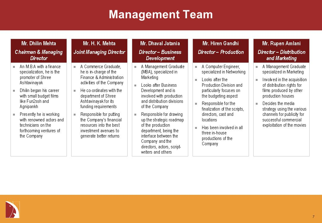 Management Team 7