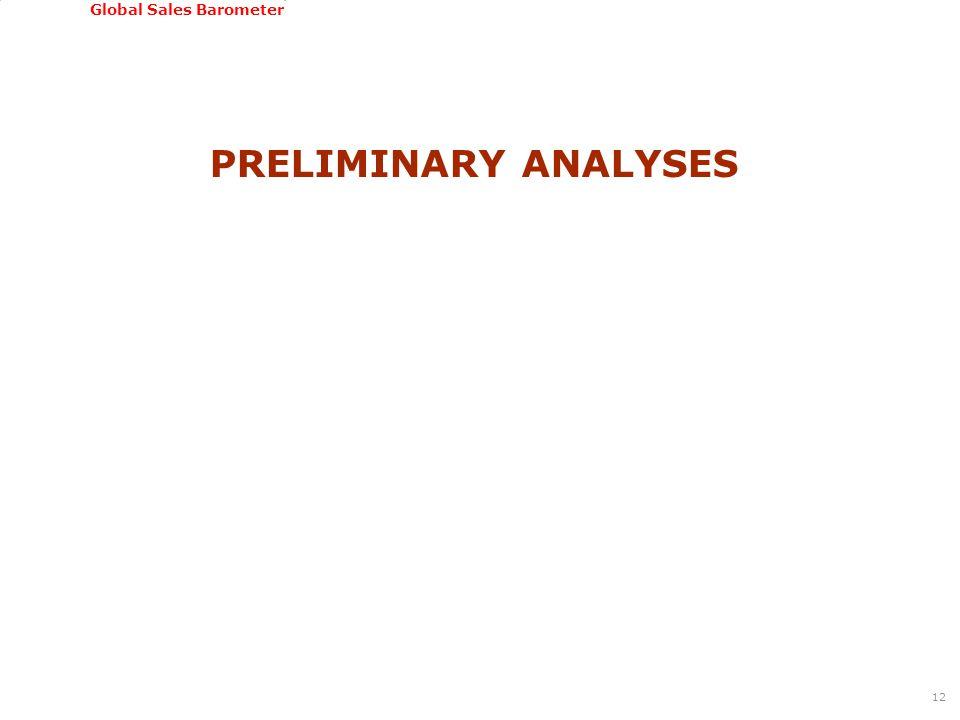 GSSI, June 22-24, 2011 Global Sales Barometer PRELIMINARY ANALYSES 12