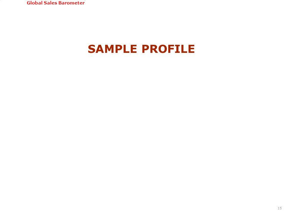 GSSI, June 22-24, 2011 Global Sales Barometer SAMPLE PROFILE 15