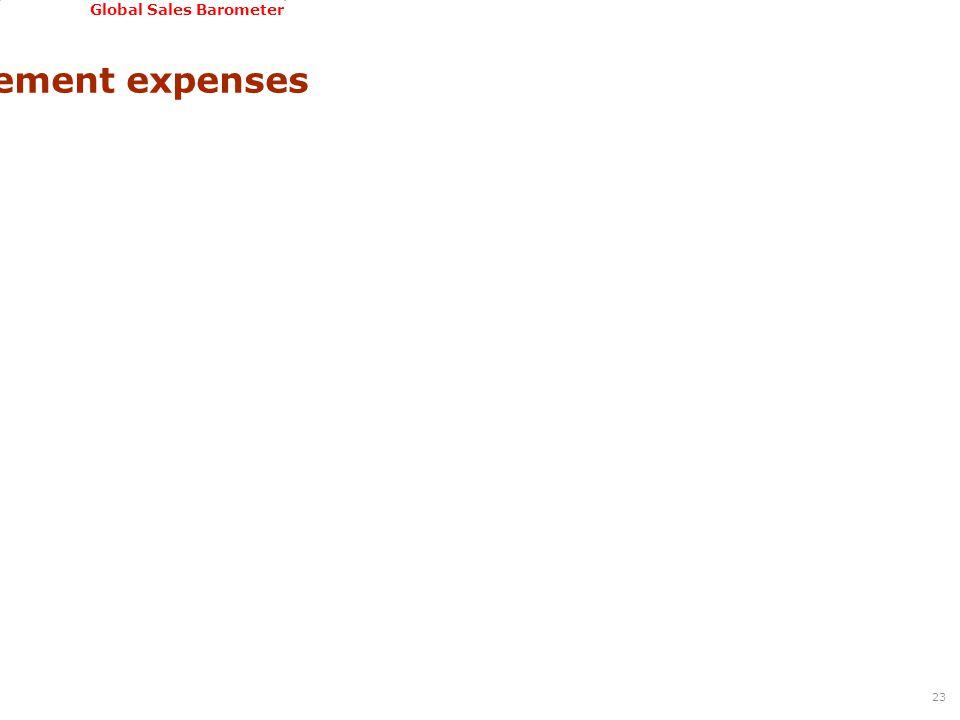 GSSI, June 22-24, 2011 Global Sales Barometer Sales management expenses 23