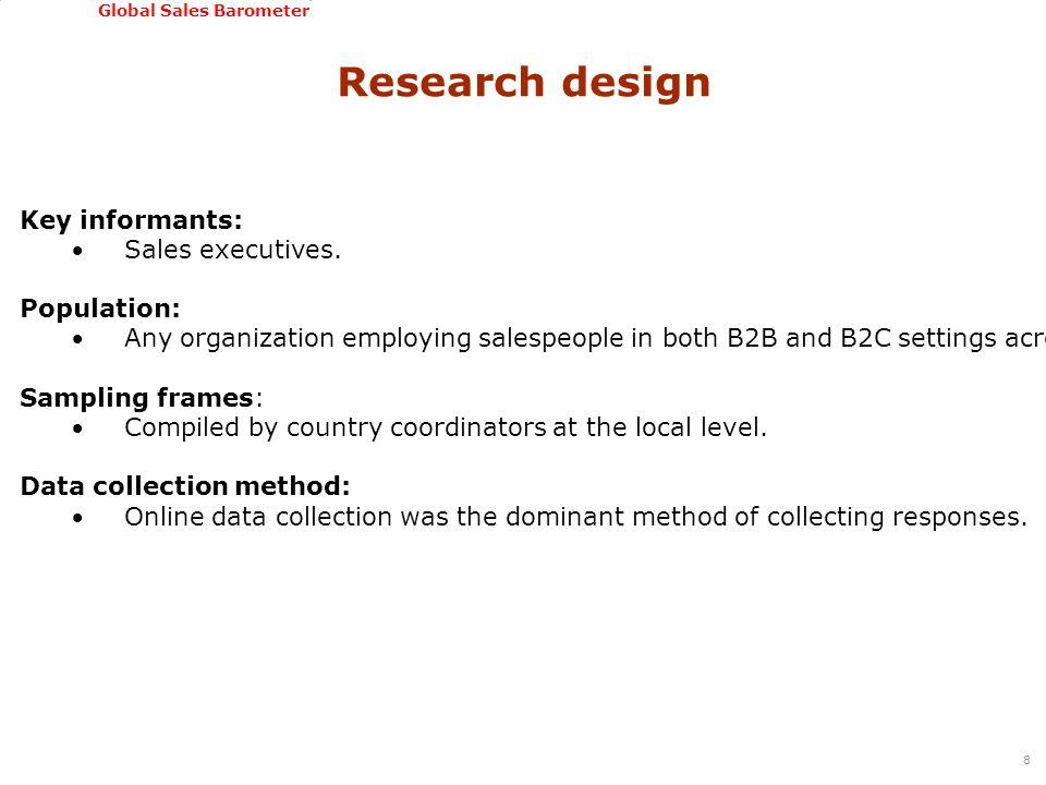 GSSI, June 22-24, 2011 Global Sales Barometer Key informants: Sales executives.