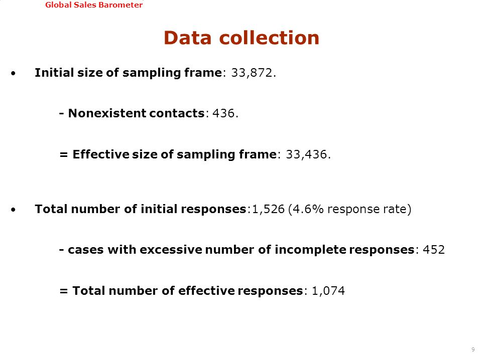 GSSI, June 22-24, 2011 Global Sales Barometer Initial size of sampling frame: 33,872.