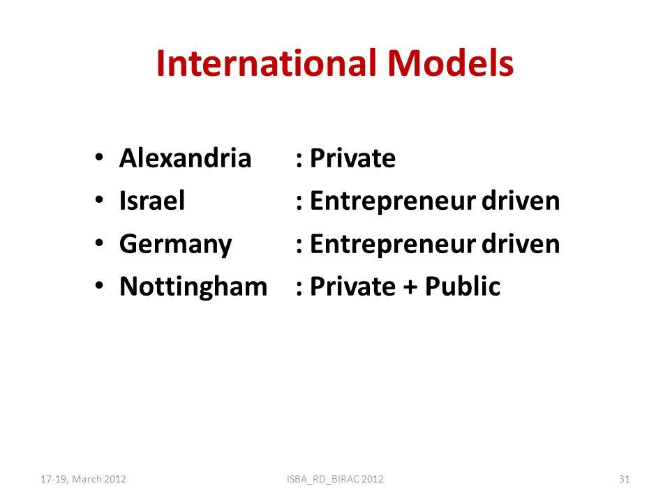 International Models Alexandria: Private Israel: Entrepreneur driven Germany: Entrepreneur driven Nottingham: Private + Public 17-19, March 2012ISBA_R