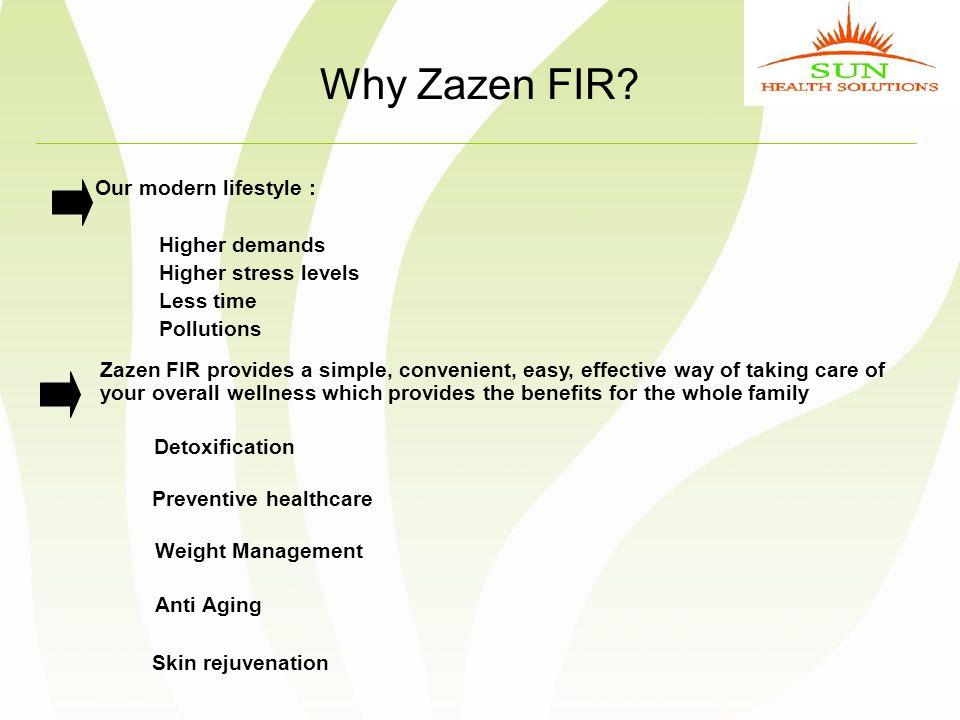 Why Zazen FIR.