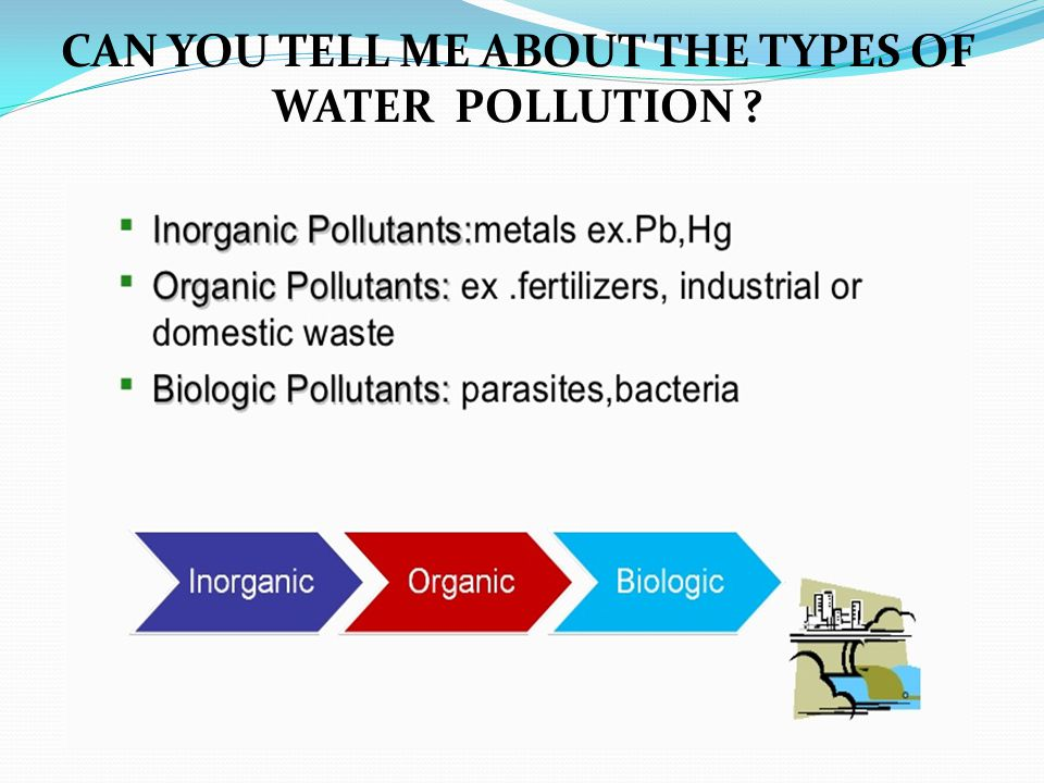 CAN YOU TELL ME ABOUT THE TYPES OF WATER POLLUTION