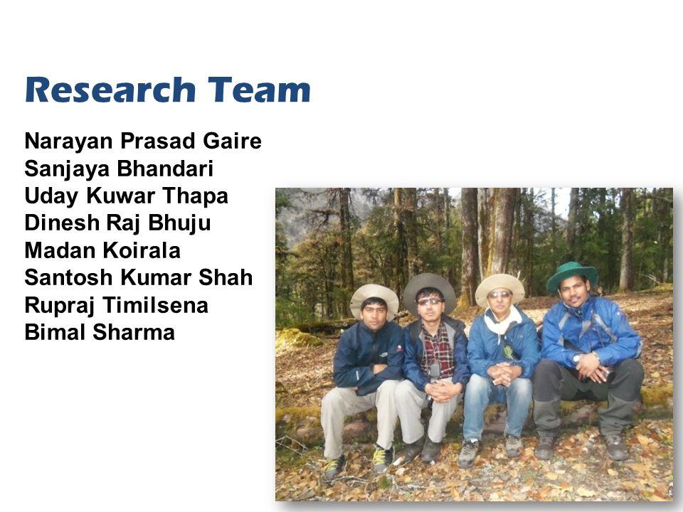 Narayan Prasad Gaire Sanjaya Bhandari Uday Kuwar Thapa Dinesh Raj Bhuju Madan Koirala Santosh Kumar Shah Rupraj Timilsena Bimal Sharma 2 Research Team