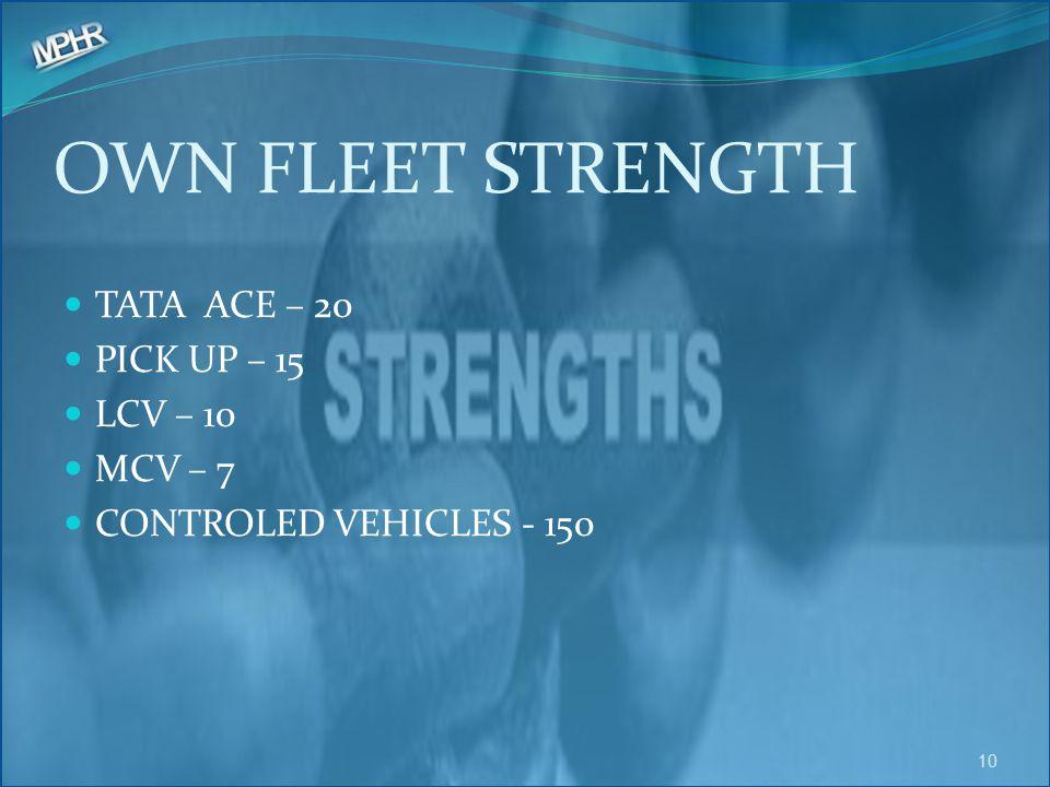OWN FLEET STRENGTH TATA ACE – 20 PICK UP – 15 LCV – 10 MCV – 7 CONTROLED VEHICLES - 150 10