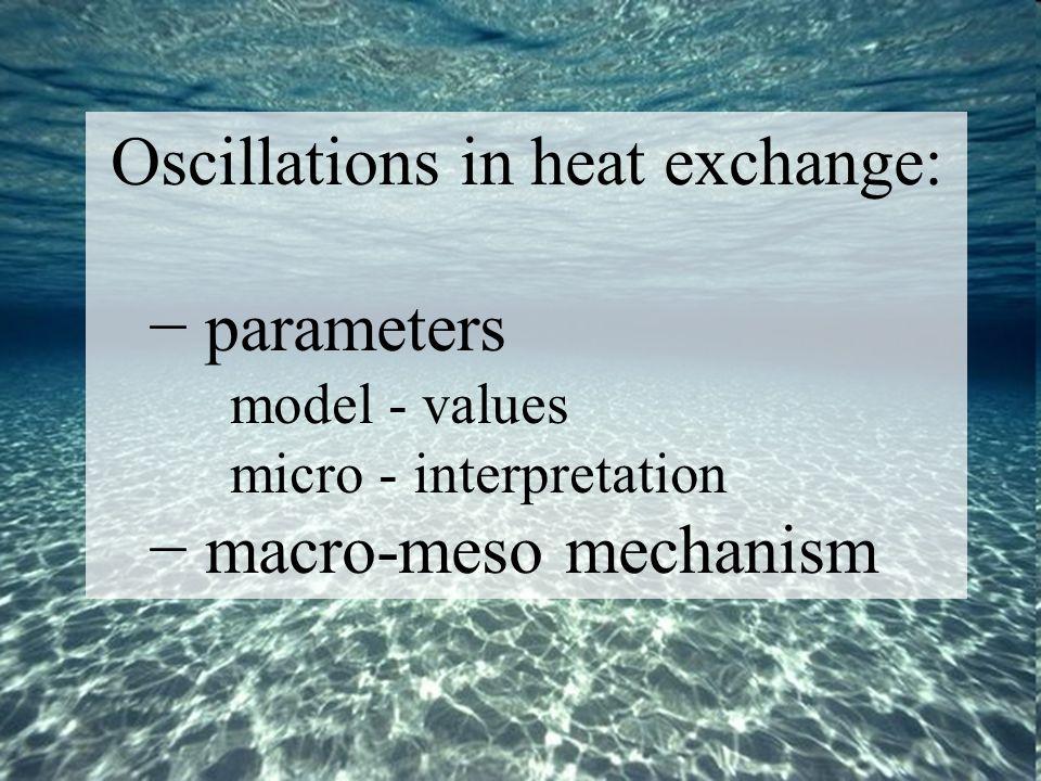 Oscillations in heat exchange: − parameters model - values micro - interpretation − macro-meso mechanism