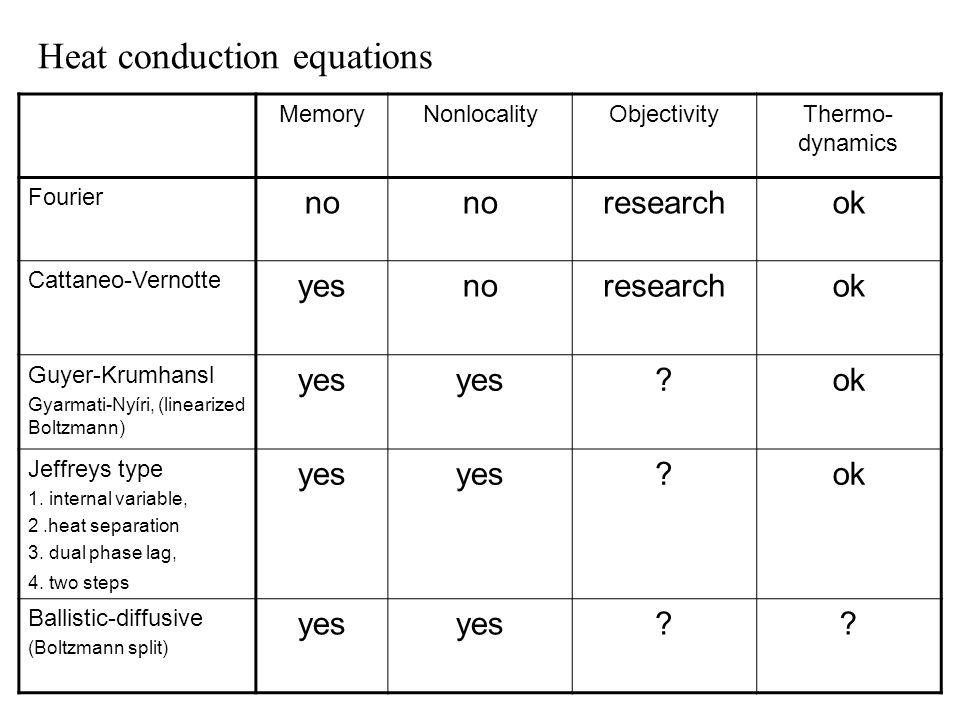 MemoryNonlocalityObjectivityThermo- dynamics Fourier no researchok Cattaneo-Vernotte yesnoresearchok Guyer-Krumhansl Gyarmati-Nyíri, (linearized Boltzmann) yes ok Jeffreys type 1.