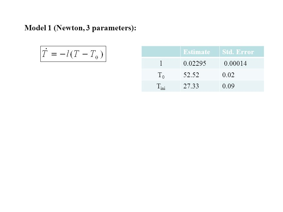 Model 1 (Newton, 3 parameters): EstimateStd. Error l0.02295 0.00014 T0T0 52.520.02 T ini 27.330.09